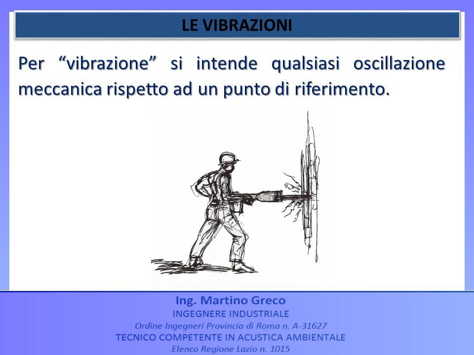 Per vibrazione si intende qualsiasi oscillazione meccanica rispetto ad un punto di riferimento.
