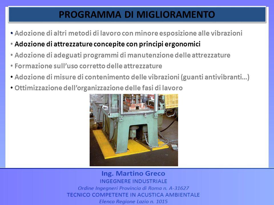 Adozione di altri metodi di lavoro con minore esposizione alle vibrazioni Adozione di attrezzature concepite con principi ergonomici Adozione di adegu