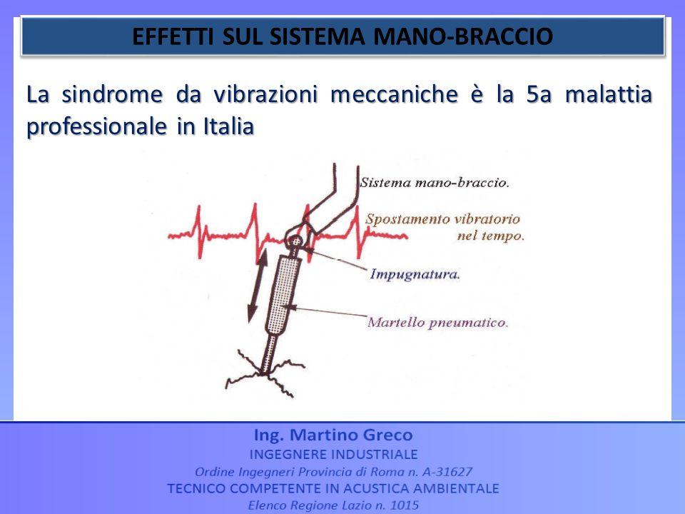 La sindrome da vibrazioni meccaniche è la 5a malattia professionale in Italia
