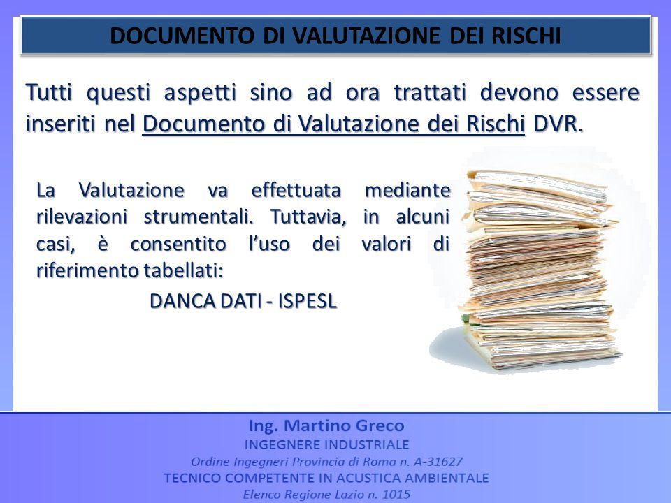 Tutti questi aspetti sino ad ora trattati devono essere inseriti nel Documento di Valutazione dei Rischi DVR. La Valutazione va effettuata mediante ri