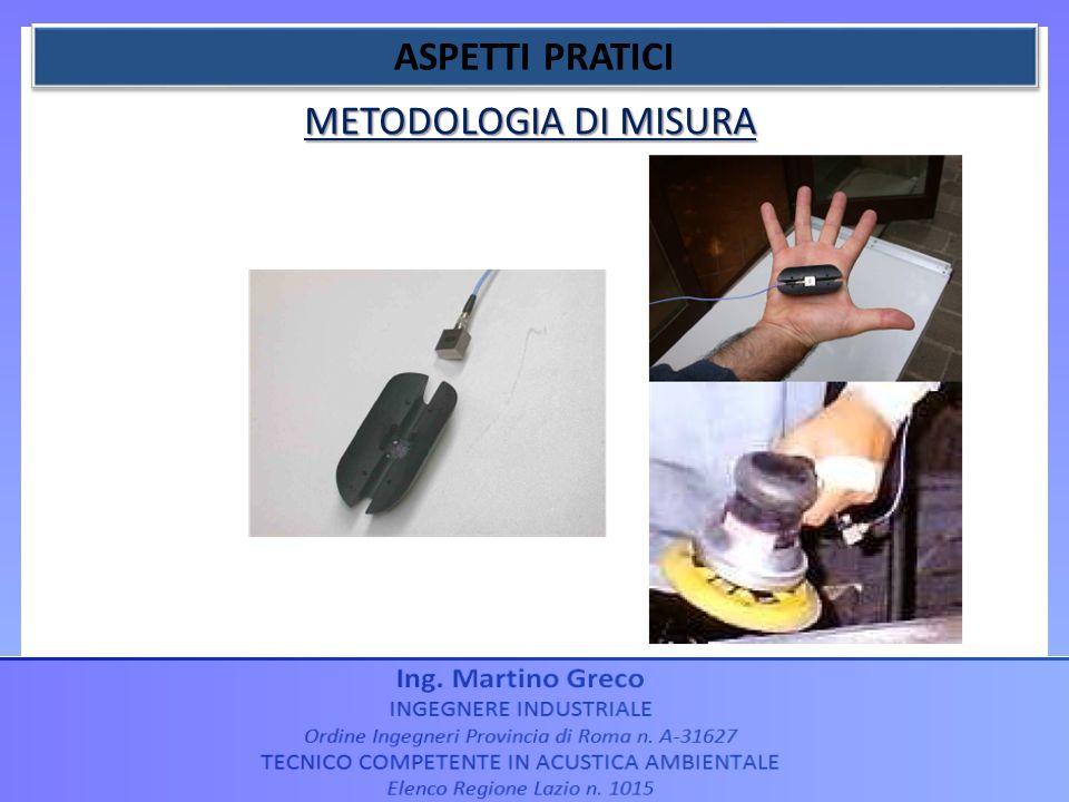 METODOLOGIA DI MISURA