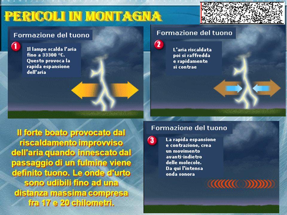 Il forte boato provocato dal riscaldamento improvviso dell aria quando innescato dal passaggio di un fulmine viene definito tuono.