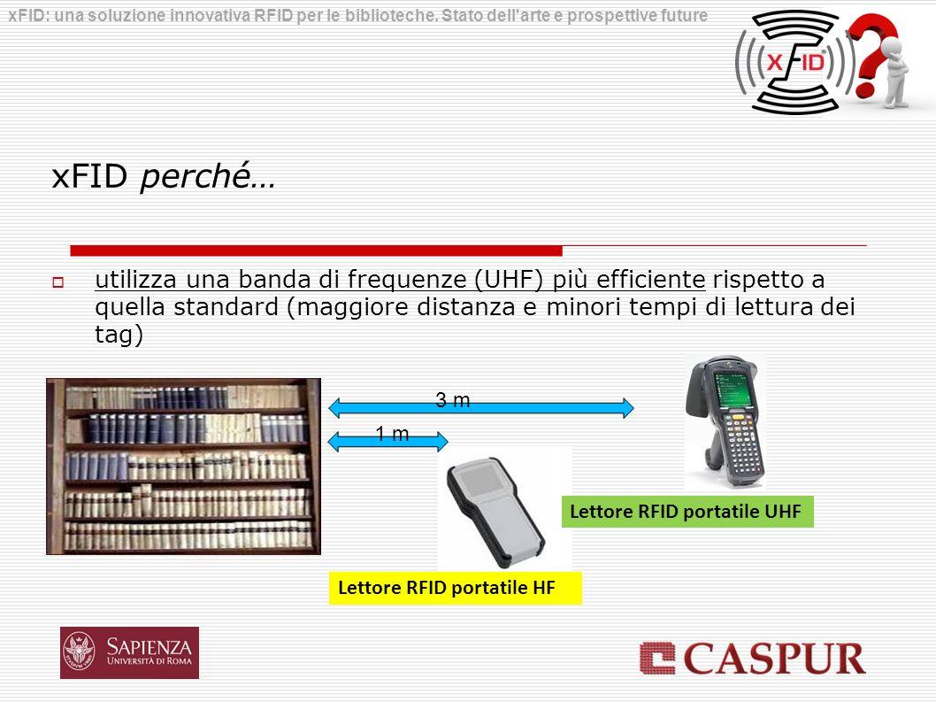xFID perché… utilizza una banda di frequenze (UHF) più efficiente rispetto a quella standard (maggiore distanza e minori tempi di lettura dei tag) Let