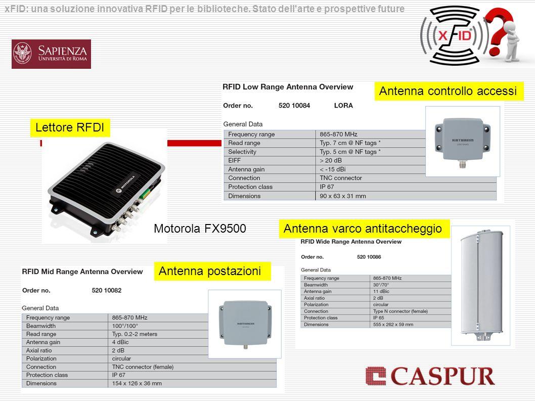 Motorola FX9500 Lettore RFDI Antenna controllo accessi Antenna postazioni Antenna varco antitaccheggio xFID: una soluzione innovativa RFID per le bibl