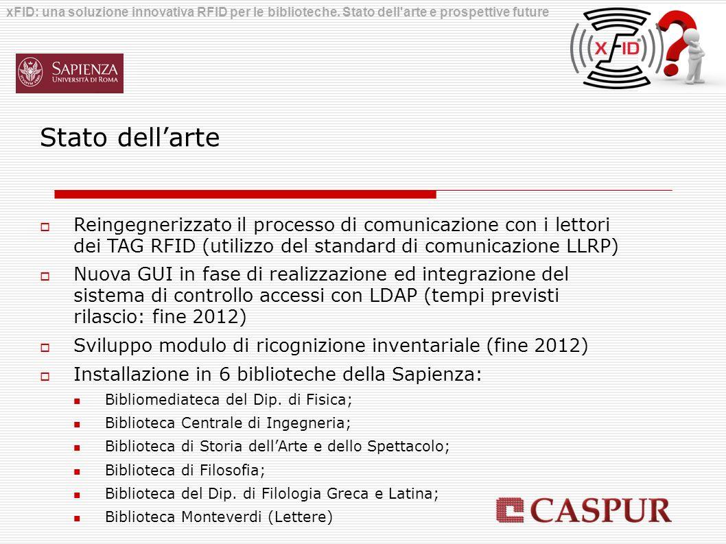 Stato dellarte Reingegnerizzato il processo di comunicazione con i lettori dei TAG RFID (utilizzo del standard di comunicazione LLRP) Nuova GUI in fas
