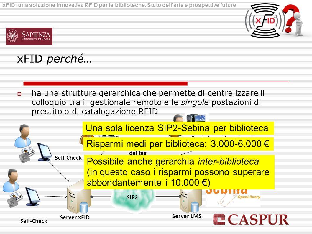 xFID perché… ha una struttura gerarchica che permette di centralizzare il colloquio tra il gestionale remoto e le singole postazioni di prestito o di