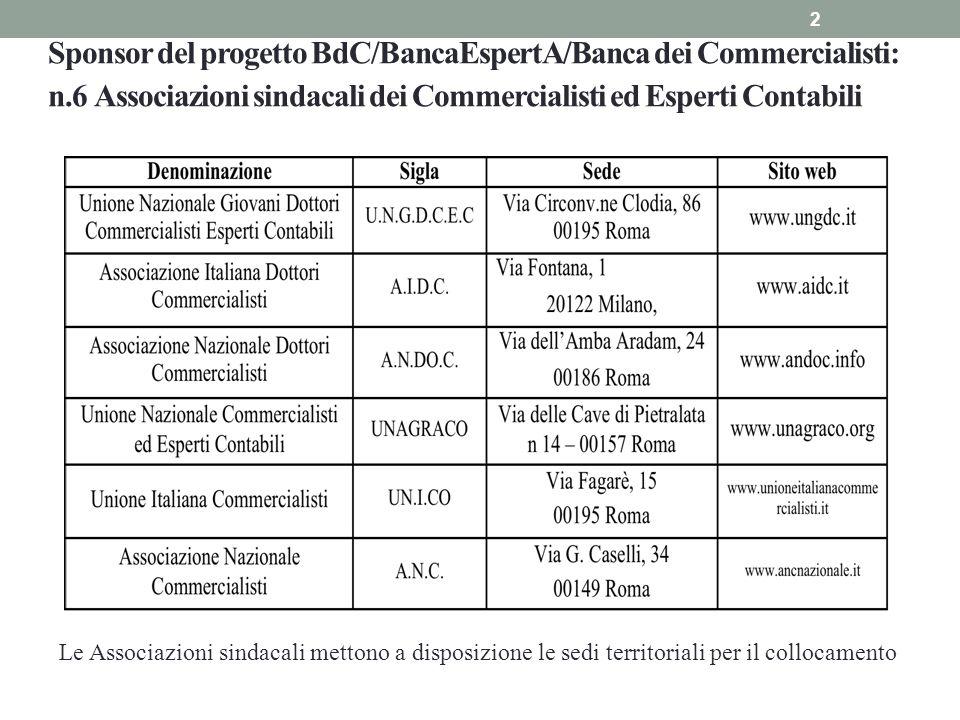 2 Sponsor del progetto BdC/BancaEspertA/Banca dei Commercialisti: n.6 Associazioni sindacali dei Commercialisti ed Esperti Contabili Le Associazioni s