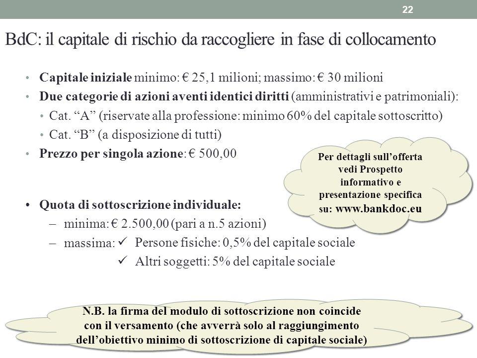 Per dettagli sullofferta vedi Prospetto informativo e presentazione specifica su: www.bankdoc.eu 22 BdC: il capitale di rischio da raccogliere in fase