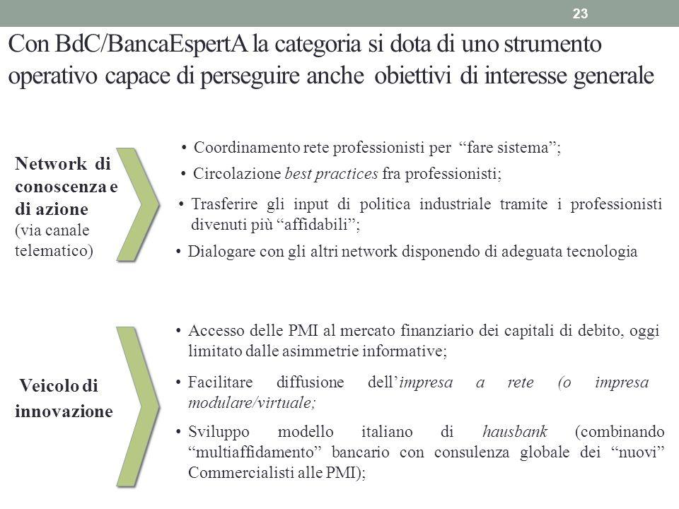 Con BdC/BancaEspertA la categoria si dota di uno strumento operativo capace di perseguire anche obiettivi di interesse generale Veicolo di innovazione