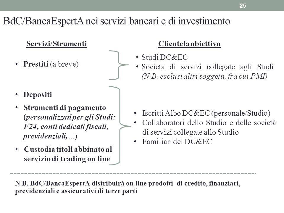 BdC/BancaEspertA nei servizi bancari e di investimento 25 Strumenti di pagamento (personalizzati per gli Studi: F24, conti dedicati fiscali, previdenz