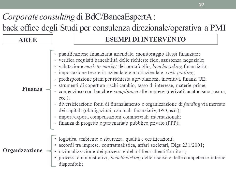 27 Corporate consulting di BdC/BancaEspertA : back office degli Studi per consulenza direzionale/operativa a PMI pianificazione finanziaria aziendale,