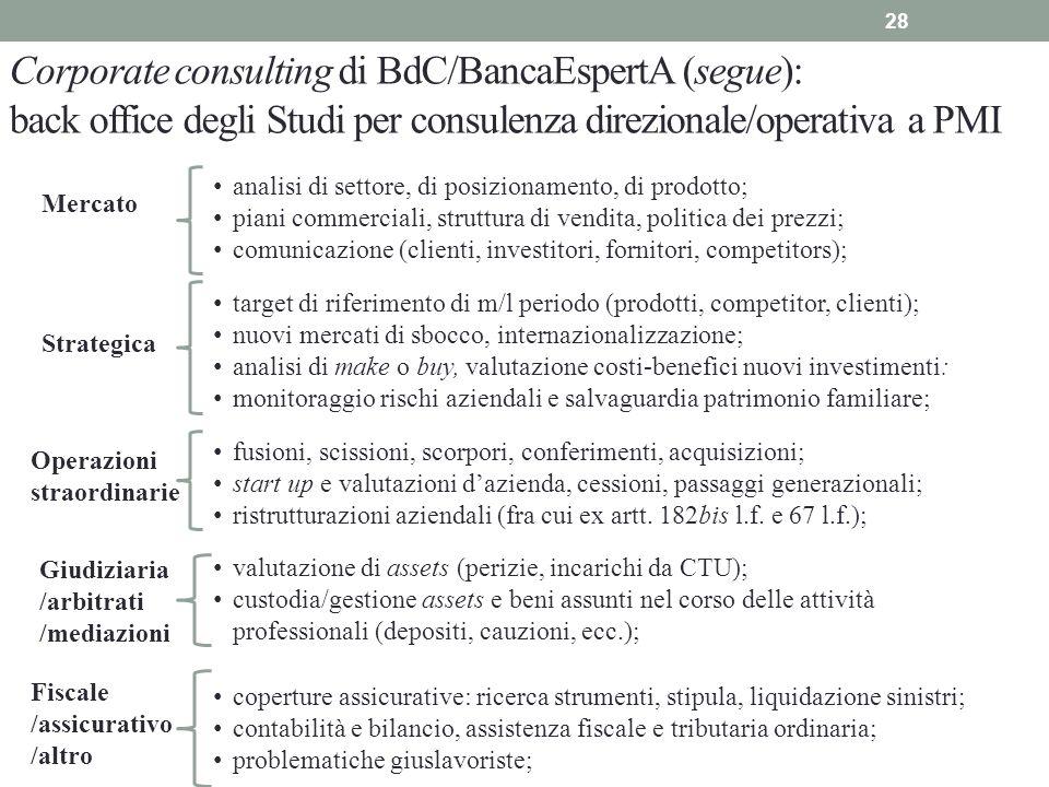 28 Corporate consulting di BdC/BancaEspertA (segue): back office degli Studi per consulenza direzionale/operativa a PMI valutazione di assets (perizie