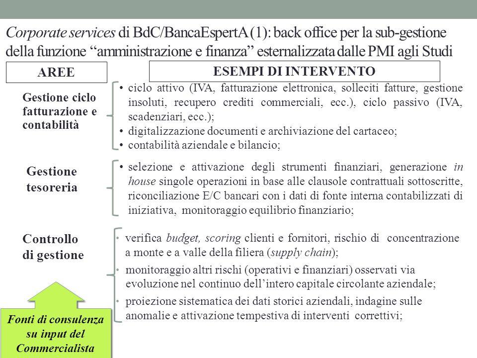 Corporate services di BdC/BancaEspertA (1): back office per la sub-gestione della funzione amministrazione e finanza esternalizzata dalle PMI agli Stu
