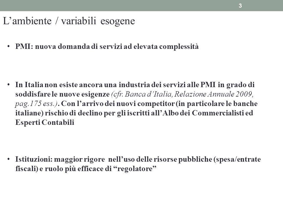 3 PMI: nuova domanda di servizi ad elevata complessità Lambiente / variabili esogene In Italia non esiste ancora una industria dei servizi alle PMI in