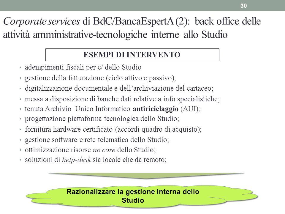 30 Corporate services di BdC/BancaEspertA (2): back office delle attività amministrative-tecnologiche interne allo Studio adempimenti fiscali per c/ d