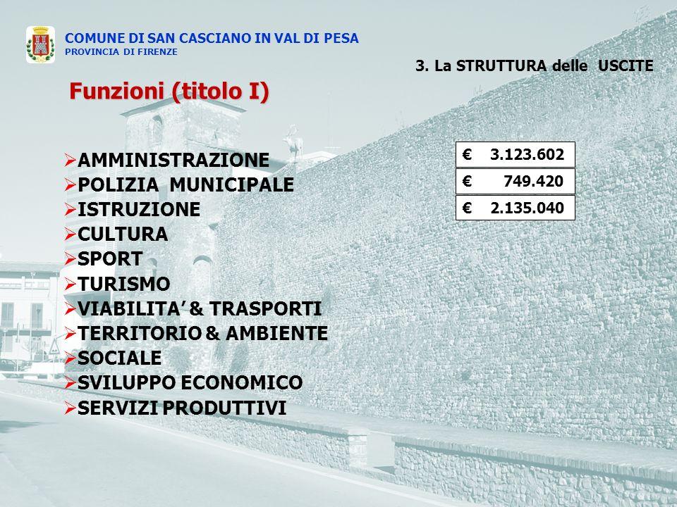 COMUNE DI SAN CASCIANO IN VAL DI PESA PROVINCIA DI FIRENZE AMMINISTRAZIONE POLIZIA MUNICIPALE ISTRUZIONE CULTURA SPORT TURISMO VIABILITA & TRASPORTI TERRITORIO & AMBIENTE SOCIALE SVILUPPO ECONOMICO SERVIZI PRODUTTIVI 3.