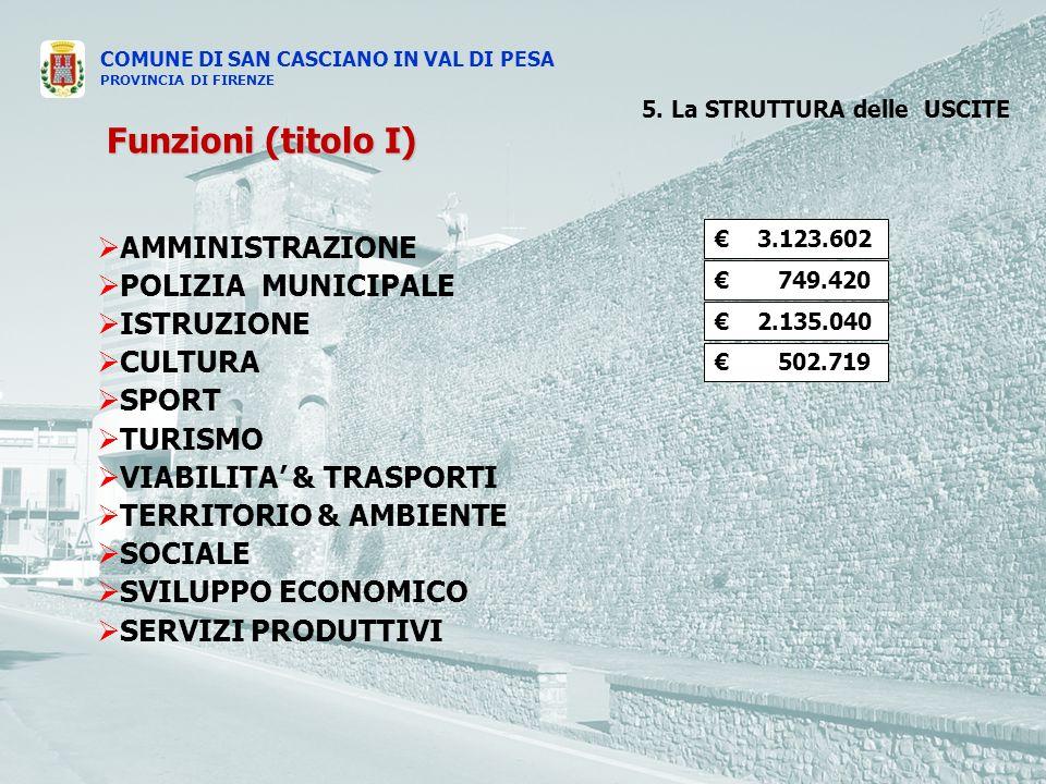 COMUNE DI SAN CASCIANO IN VAL DI PESA PROVINCIA DI FIRENZE AMMINISTRAZIONE POLIZIA MUNICIPALE ISTRUZIONE CULTURA SPORT TURISMO VIABILITA & TRASPORTI TERRITORIO & AMBIENTE SOCIALE SVILUPPO ECONOMICO SERVIZI PRODUTTIVI 5.