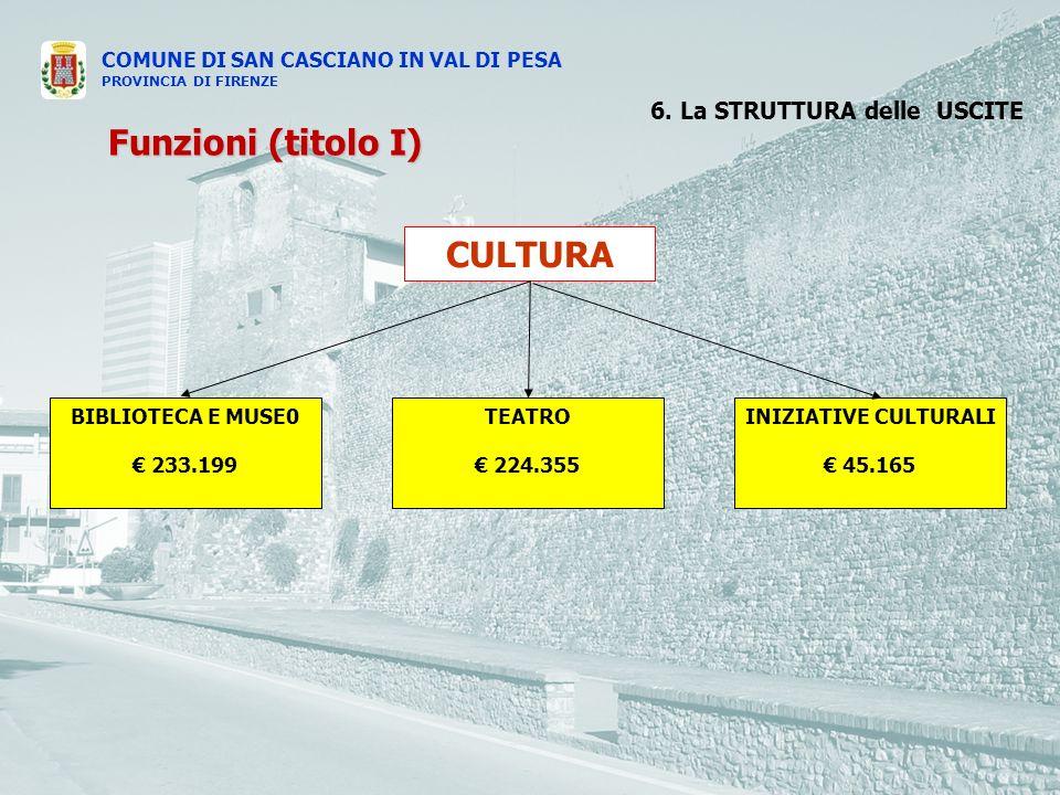 COMUNE DI SAN CASCIANO IN VAL DI PESA PROVINCIA DI FIRENZE 6.