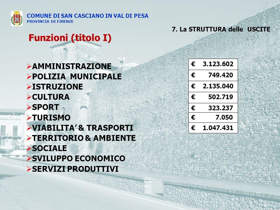 COMUNE DI SAN CASCIANO IN VAL DI PESA PROVINCIA DI FIRENZE AMMINISTRAZIONE POLIZIA MUNICIPALE ISTRUZIONE CULTURA SPORT TURISMO VIABILITA & TRASPORTI TERRITORIO & AMBIENTE SOCIALE SVILUPPO ECONOMICO SERVIZI PRODUTTIVI 7.