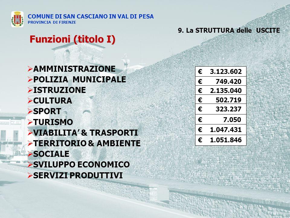 COMUNE DI SAN CASCIANO IN VAL DI PESA PROVINCIA DI FIRENZE AMMINISTRAZIONE POLIZIA MUNICIPALE ISTRUZIONE CULTURA SPORT TURISMO VIABILITA & TRASPORTI TERRITORIO & AMBIENTE SOCIALE SVILUPPO ECONOMICO SERVIZI PRODUTTIVI 9.