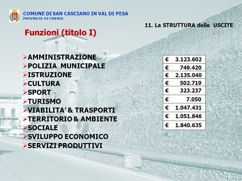 COMUNE DI SAN CASCIANO IN VAL DI PESA PROVINCIA DI FIRENZE AMMINISTRAZIONE POLIZIA MUNICIPALE ISTRUZIONE CULTURA SPORT TURISMO VIABILITA & TRASPORTI TERRITORIO & AMBIENTE SOCIALE SVILUPPO ECONOMICO SERVIZI PRODUTTIVI 11.