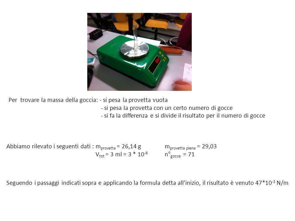 Per trovare la massa della goccia: - si pesa la provetta vuota - si pesa la provetta con un certo numero di gocce - si fa la differenza e si divide il risultato per il numero di gocce Abbiamo rilevato i seguenti dati : m provetta = 26,14 g m provetta piena = 29,03 V tot = 3 ml = 3 * 10 -6 n° gocce = 71 Seguendo i passaggi indicati sopra e applicando la formula detta allinizio, il risultato è venuto 47*10 -3 N/m