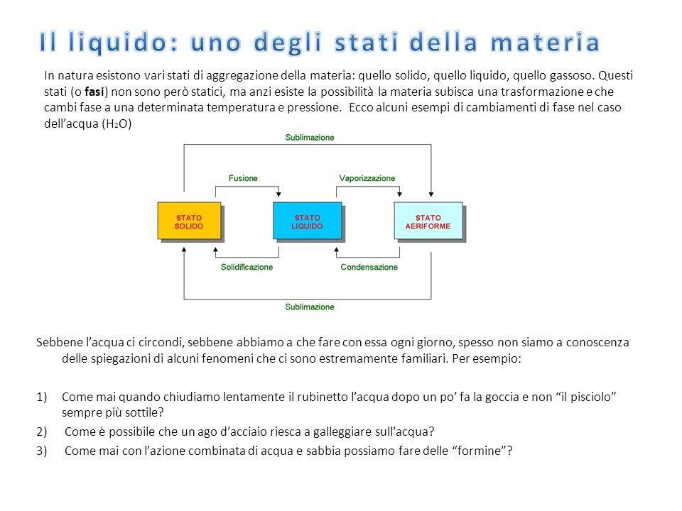In natura esistono vari stati di aggregazione della materia: quello solido, quello liquido, quello gassoso.