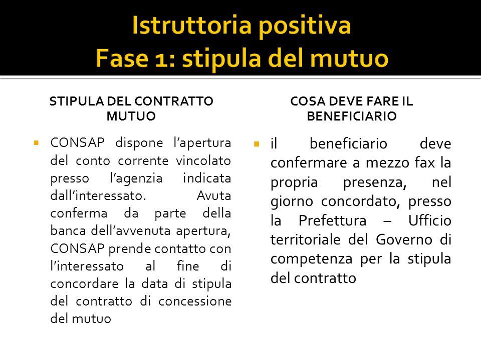 STIPULA DEL CONTRATTO MUTUO CONSAP dispone lapertura del conto corrente vincolato presso lagenzia indicata dallinteressato. Avuta conferma da parte de