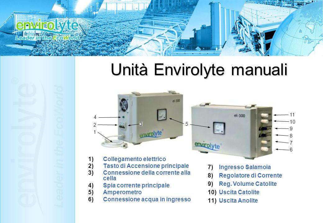 Unità Envirolyte manuali 1)Collegamento elettrico 2)Tasto di Accensione principale 3)Connessione della corrente alla cella 4)Spia corrente principale