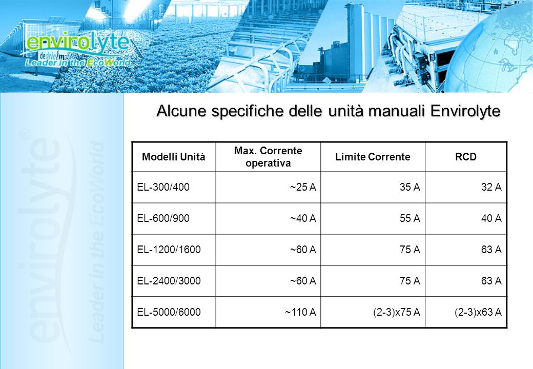 Modelli Unità Max. Corrente operativa Limite CorrenteRCD EL-300/400~25 A35 A32 A EL-600/900~40 A55 A40 A EL-1200/1600~60 A75 A63 A EL-2400/3000~60 A75