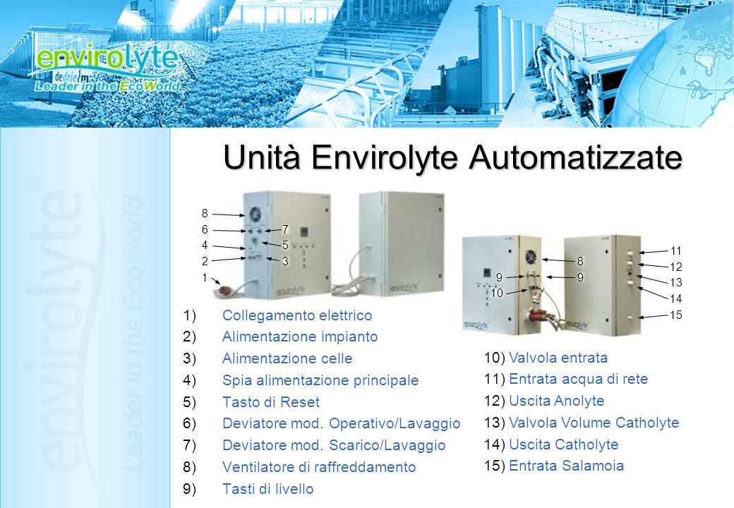 Unità Envirolyte Automatizzate 1)Collegamento elettrico 2)Alimentazione impianto 3)Alimentazione celle 4)Spia alimentazione principale 5)Tasto di Rese