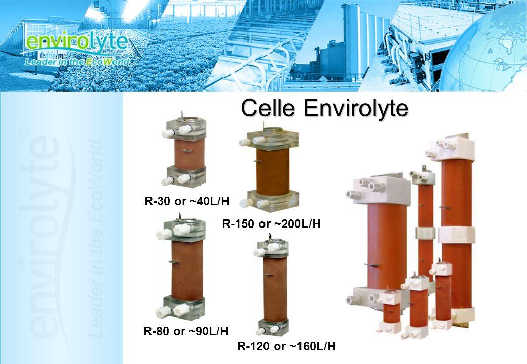 Celle Envirolyte R-120 or ~160L/H R-80 or ~90L/H R-30 or ~40L/H R-150 or ~200L/H