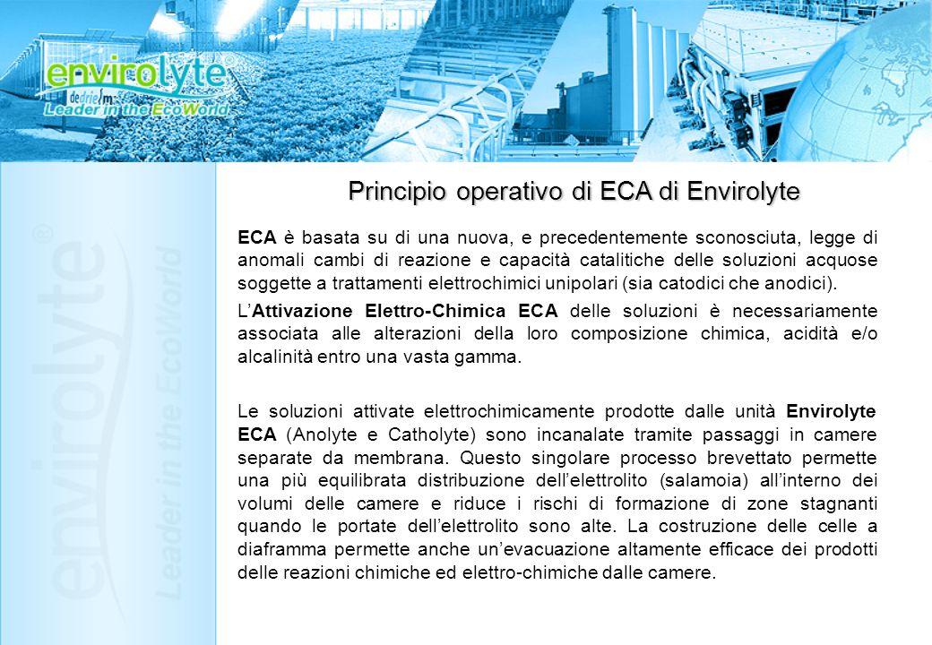 Principio operativo di ECA di Envirolyte ECA è basata su di una nuova, e precedentemente sconosciuta, legge di anomali cambi di reazione e capacità ca