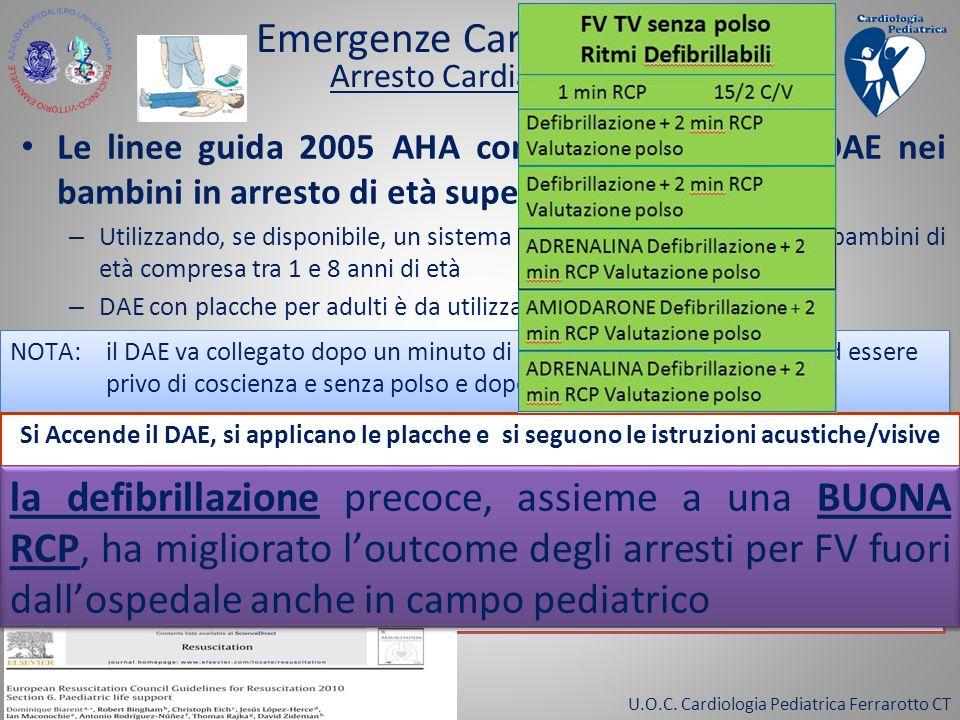 U.O.C. Cardiologia Pediatrica Ferrarotto CT Le linee guida 2005 AHA consigliano luso del DAE nei bambini in arresto di età superiore ad un anno – Util