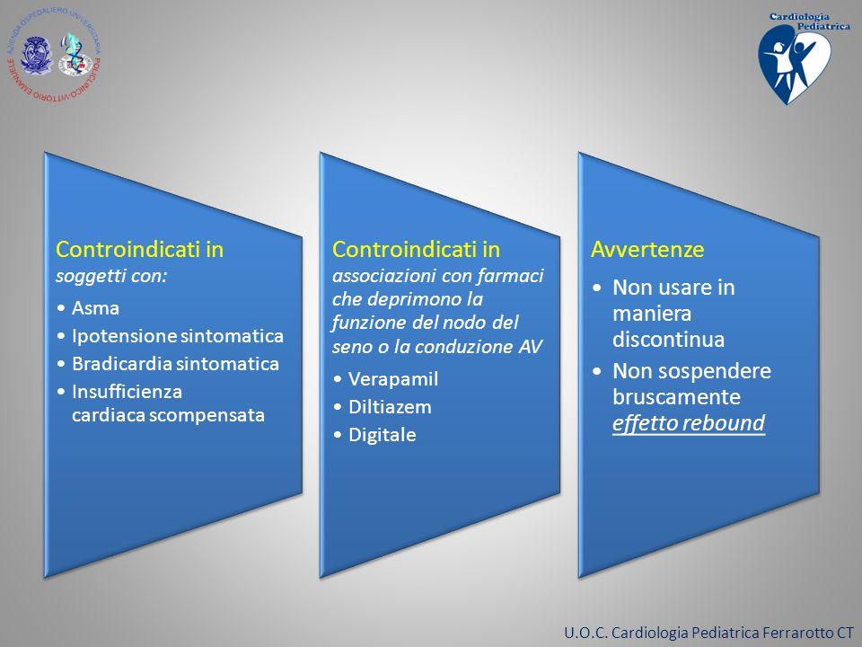 U.O.C. Cardiologia Pediatrica Ferrarotto CT Controindicati in soggetti con: Asma Ipotensione sintomatica Bradicardia sintomatica Insufficienza cardiac