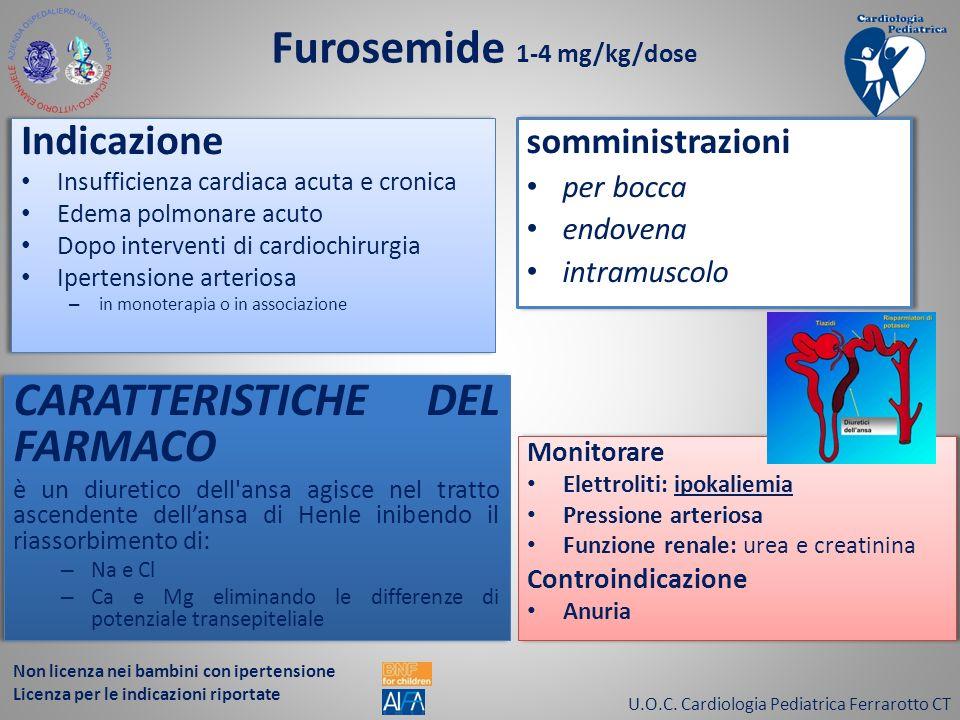 U.O.C. Cardiologia Pediatrica Ferrarotto CT Furosemide 1-4 mg/kg/dose Indicazione Insufficienza cardiaca acuta e cronica Edema polmonare acuto Dopo in