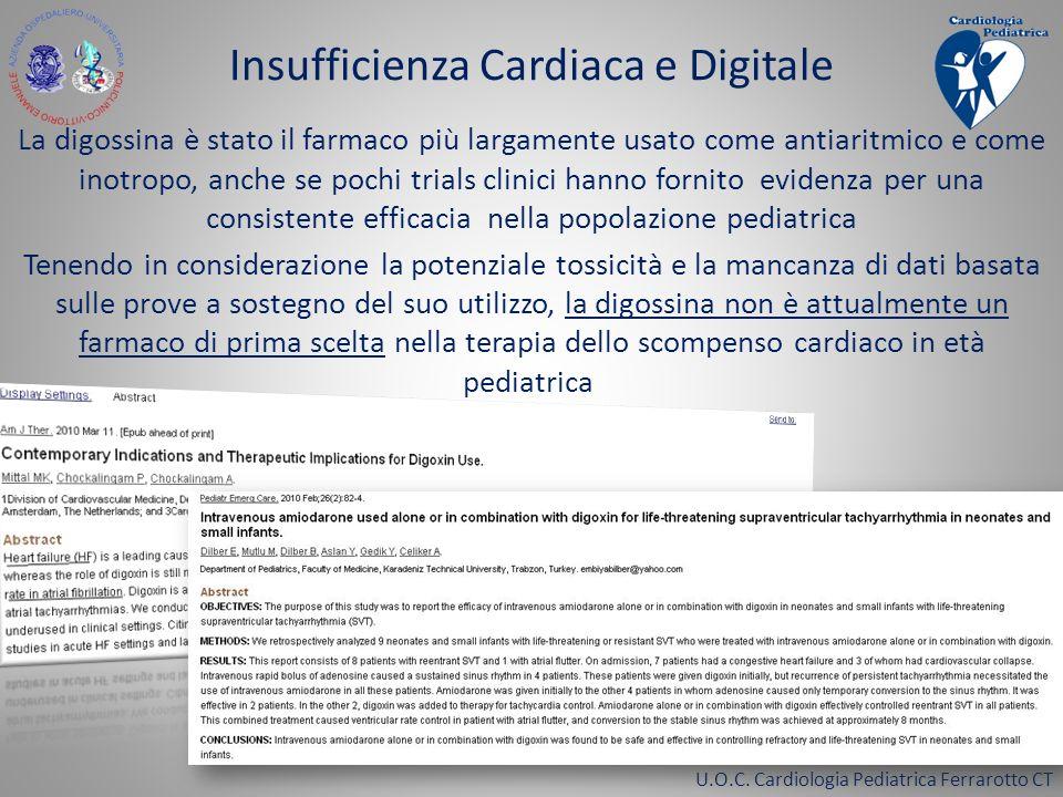 Insufficienza Cardiaca e Digitale La digossina è stato il farmaco più largamente usato come antiaritmico e come inotropo, anche se pochi trials clinic
