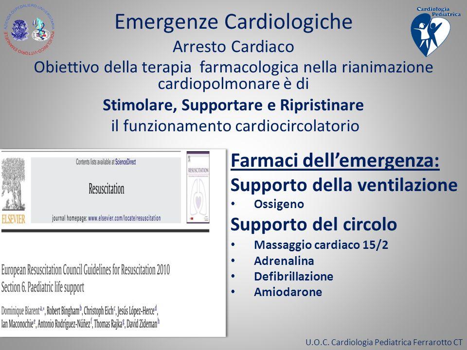 U.O.C. Cardiologia Pediatrica Ferrarotto CT Emergenze Cardiologiche Arresto Cardiaco Obiettivo della terapia farmacologica nella rianimazione cardiopo