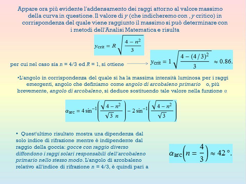 Appare ora più evidente l'addensamento dei raggi attorno al valore massimo della curva in questione. Il valore di y (che indicheremo con, y critico) i