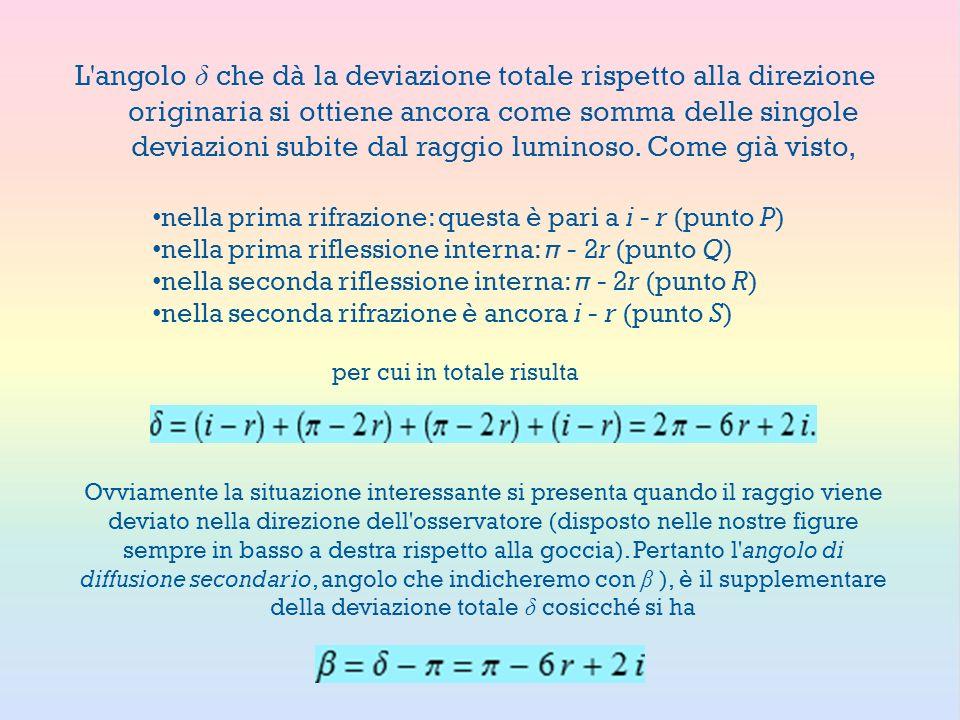 L'angolo δ che dà la deviazione totale rispetto alla direzione originaria si ottiene ancora come somma delle singole deviazioni subite dal raggio lumi