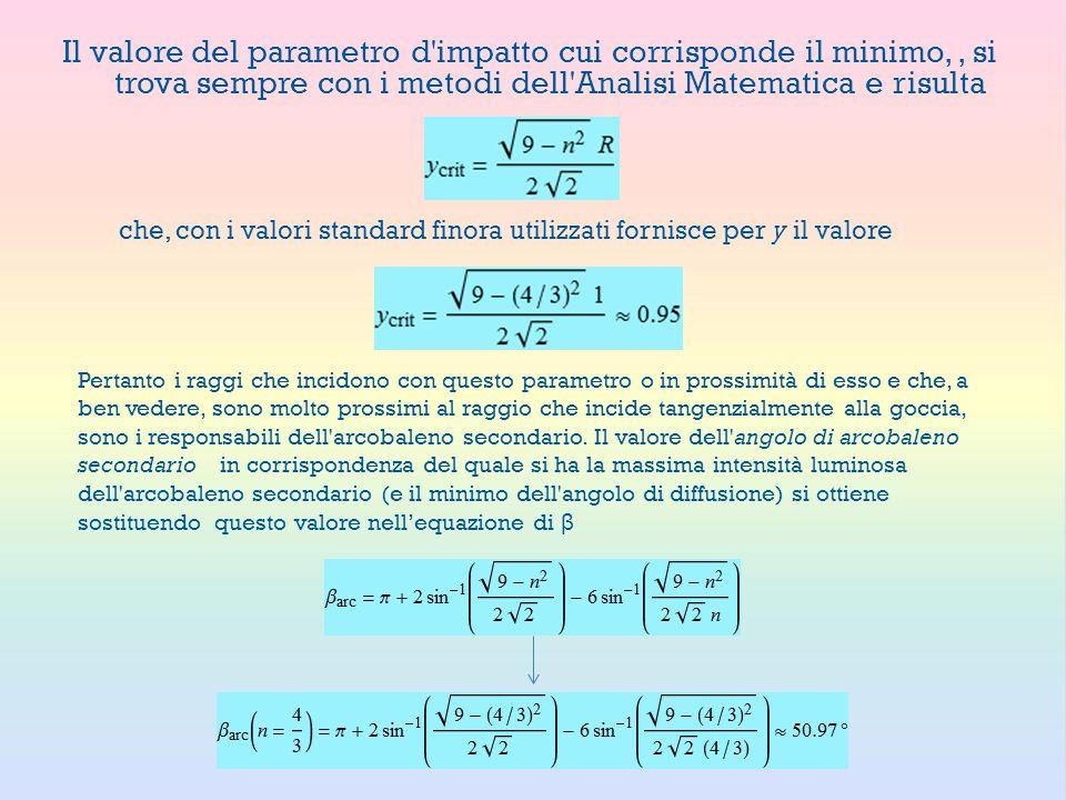 Il valore del parametro d'impatto cui corrisponde il minimo,, si trova sempre con i metodi dell'Analisi Matematica e risulta che, con i valori standar