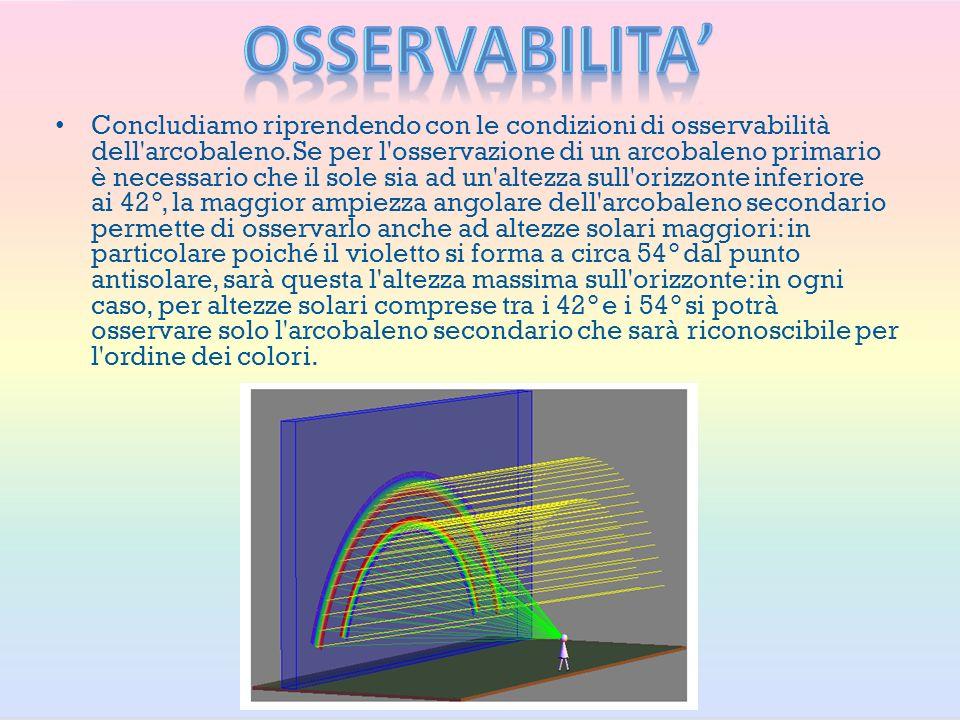 Concludiamo riprendendo con le condizioni di osservabilità dell'arcobaleno. Se per l'osservazione di un arcobaleno primario è necessario che il sole s