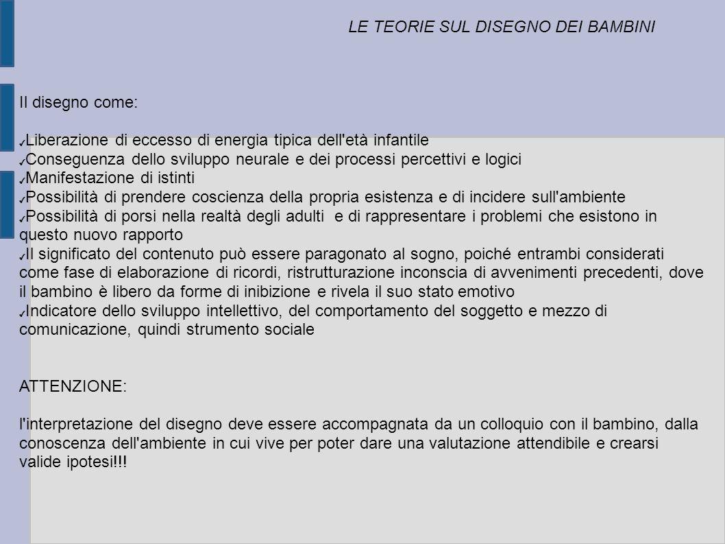 L EVOLUZIONE DEL GRAFISMO NEL BAMBINO 16-18 mesi.