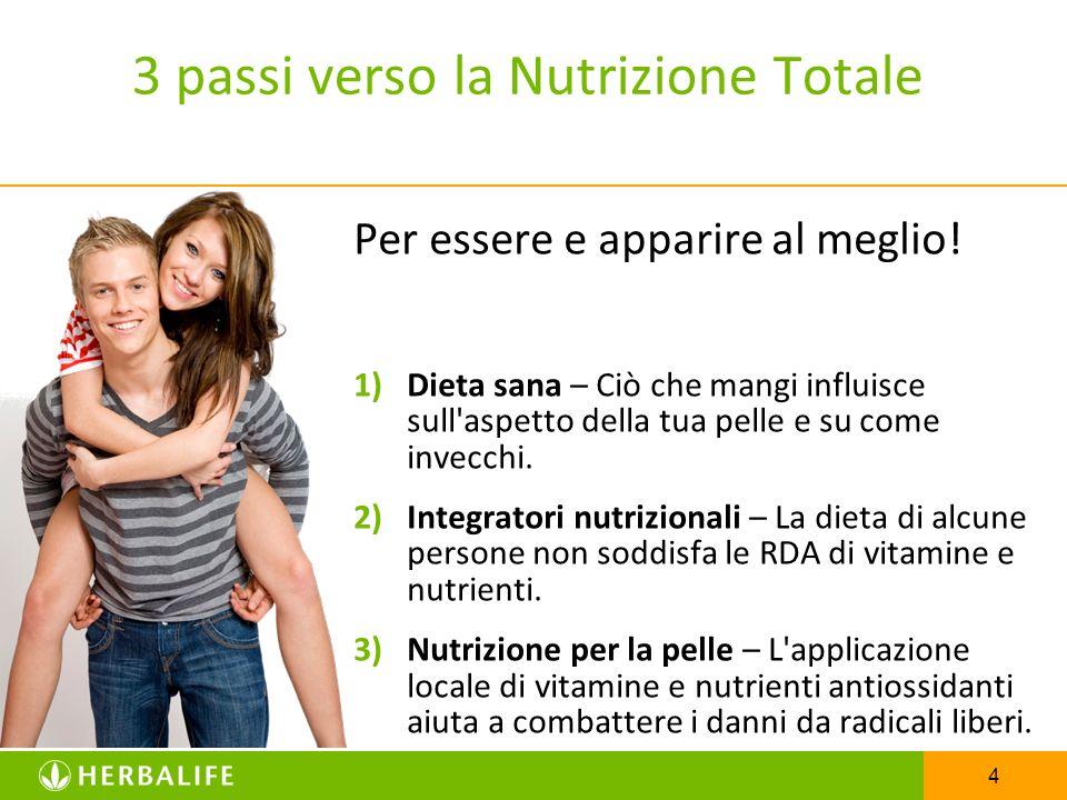 4 3 passi verso la Nutrizione Totale Per essere e apparire al meglio! 1)Dieta sana – Ciò che mangi influisce sull'aspetto della tua pelle e su come in
