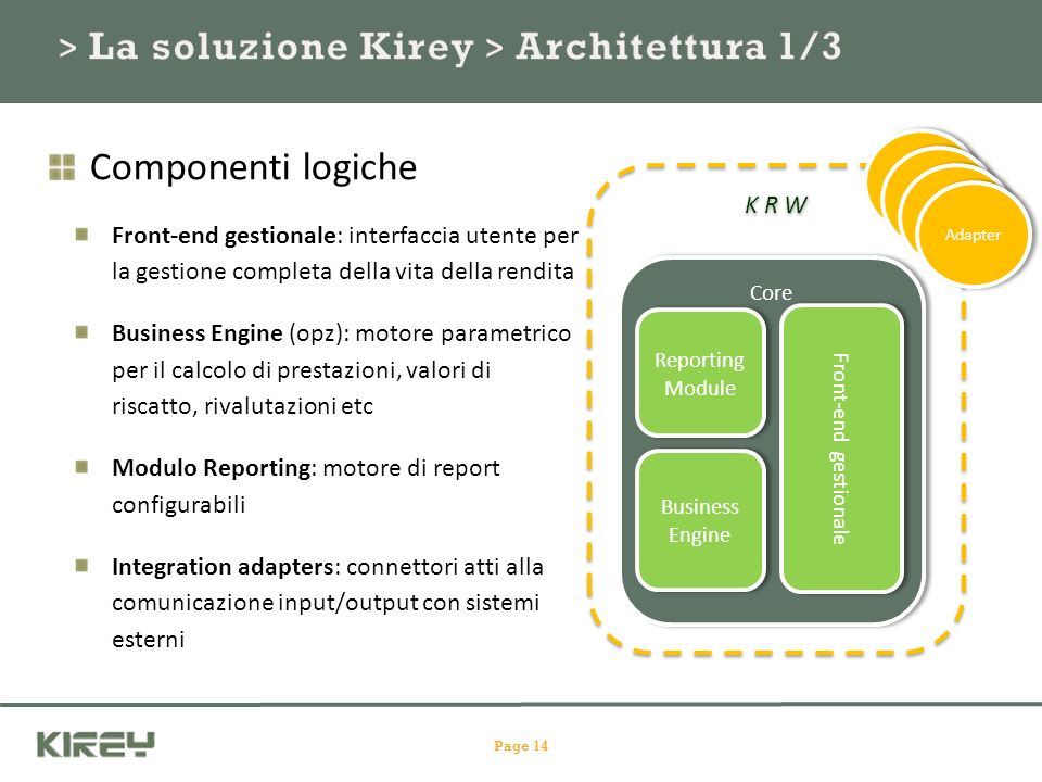 Page 14 K R W Core Adapter Front-end gestionale Reporting Module Business Engine Componenti logiche Front-end gestionale: interfaccia utente per la ge