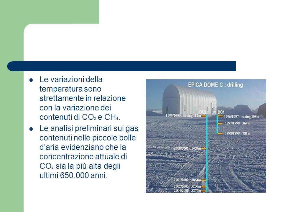 Le variazioni della temperatura sono strettamente in relazione con la variazione dei contenuti di CO 2 e CH 4. Le analisi preliminari sui gas contenut