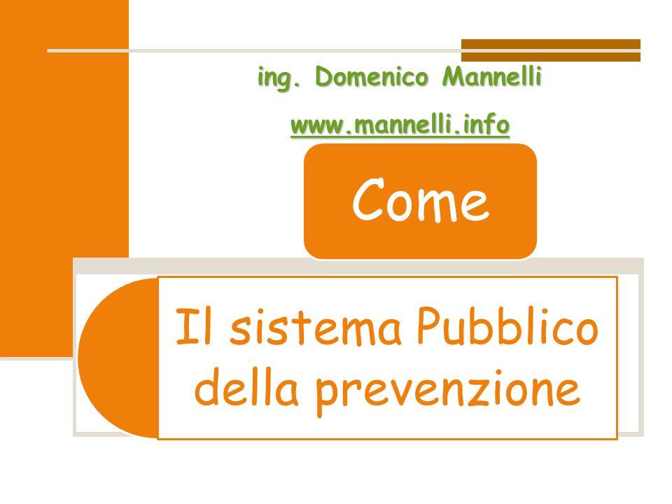 Il sistema Pubblico della prevenzione Come ing. Domenico Mannelli ww wwww wwww.... mmmm aaaa nnnn nnnn eeee llll llll iiii.... iiii nnnn ffff oooo