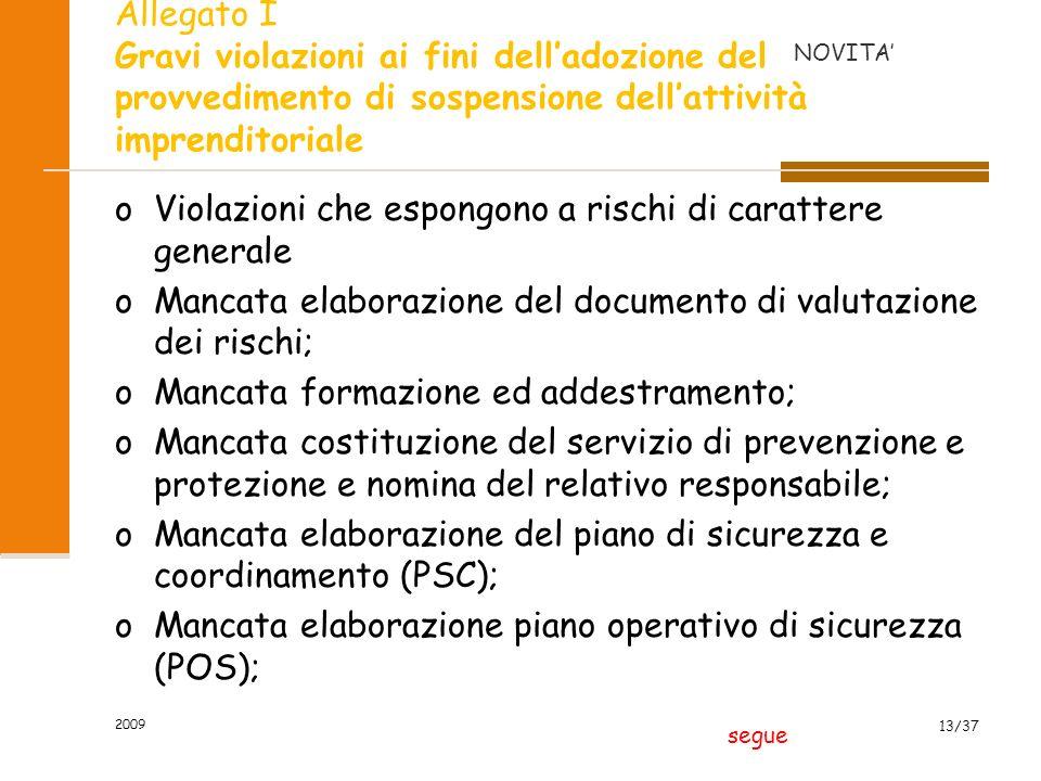 2009 13/37 Allegato I Gravi violazioni ai fini delladozione del provvedimento di sospensione dellattività imprenditoriale oViolazioni che espongono a