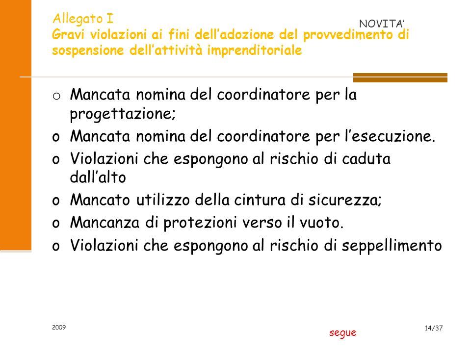 2009 14/37 Allegato I Gravi violazioni ai fini delladozione del provvedimento di sospensione dellattività imprenditoriale o Mancata nomina del coordin