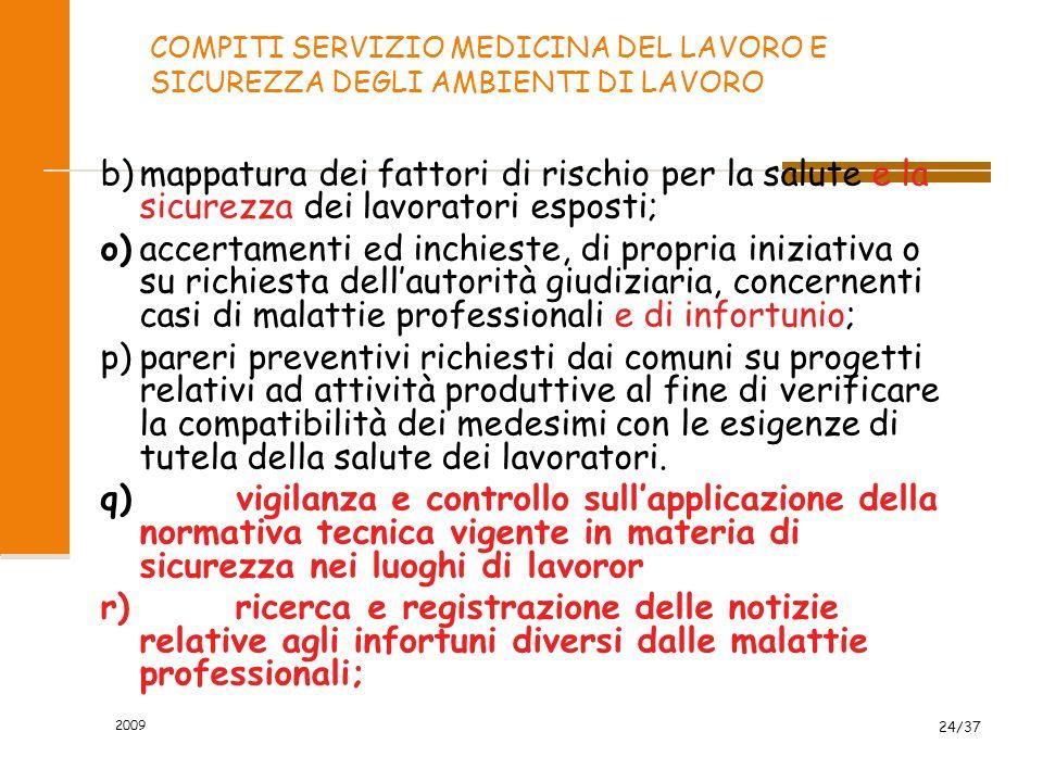 2009 24/37 COMPITI SERVIZIO MEDICINA DEL LAVORO E SICUREZZA DEGLI AMBIENTI DI LAVORO b)mappatura dei fattori di rischio per la salute e la sicurezza d
